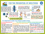 FOR THE PREVENTION OF INFECTIONS