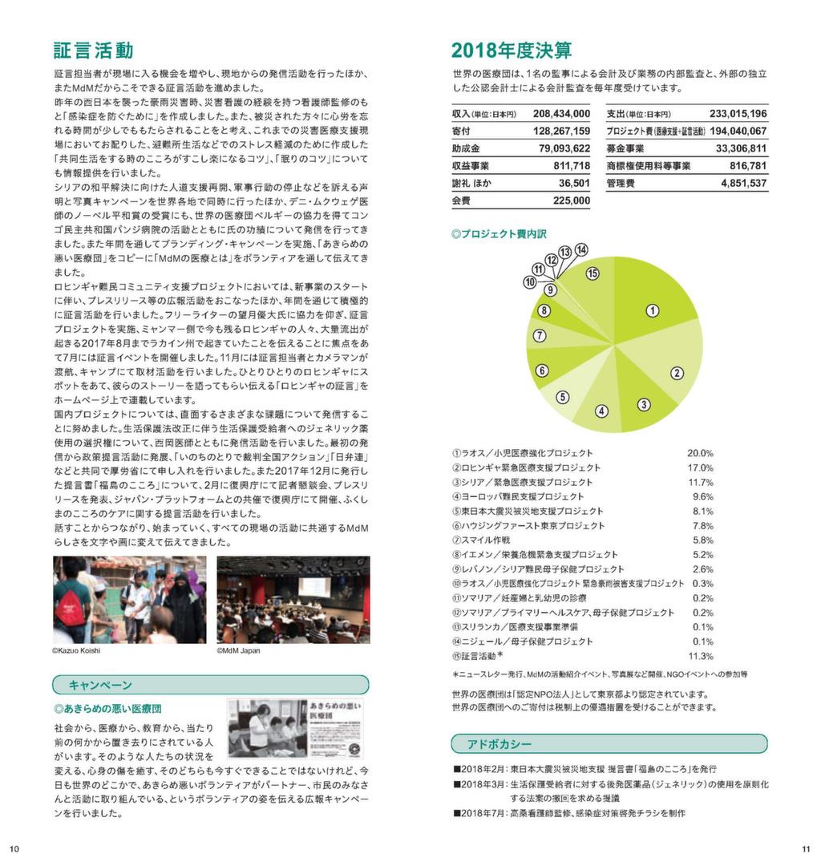 メドゥサン・デュ・モンド(世界の医療団)とは世界の医療団 日本について参加する最新情報を受け取る